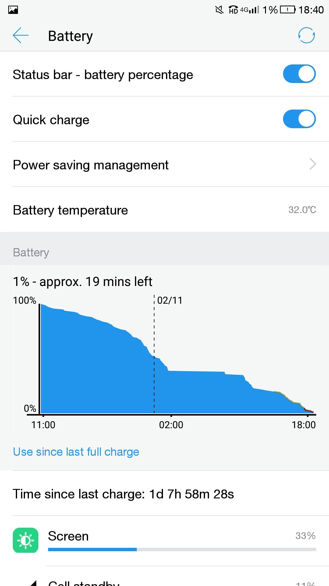 Le 2 Battery life