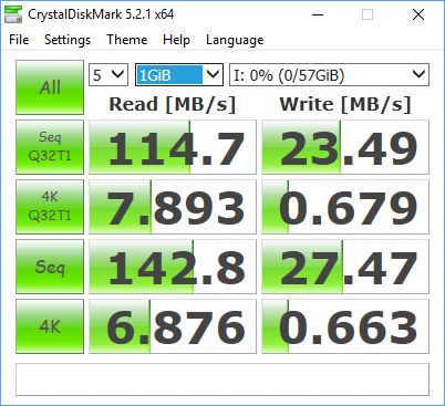 SanDisk Ultra Fit USB 3.1   CrystalDiskMark Benchmark score